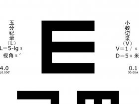 标准对数视力表(A4打印)