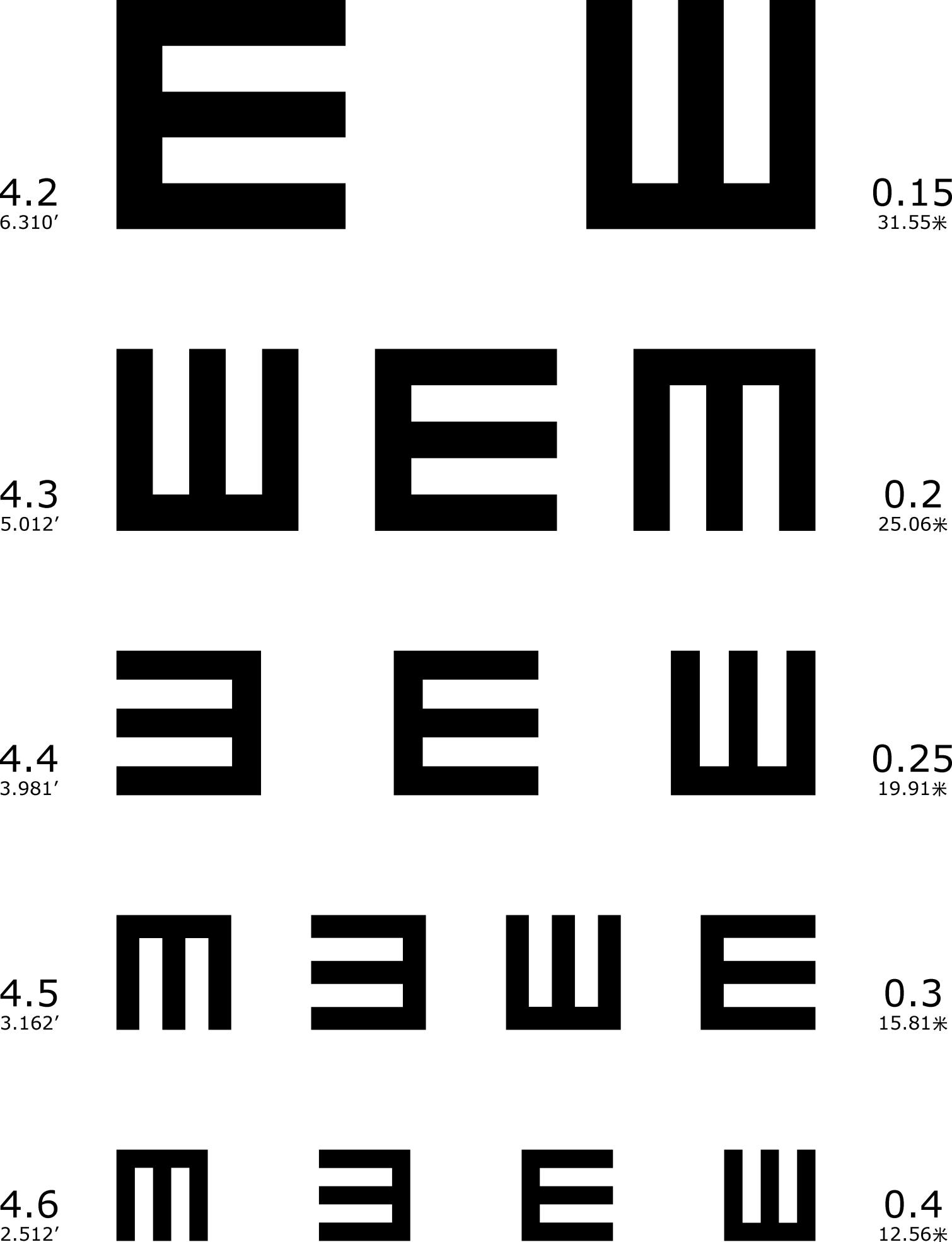 标准对数视力表(A4打印)第3张-来时的路