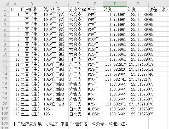 经纬度采集-微信小程序开发第3张-来时的路